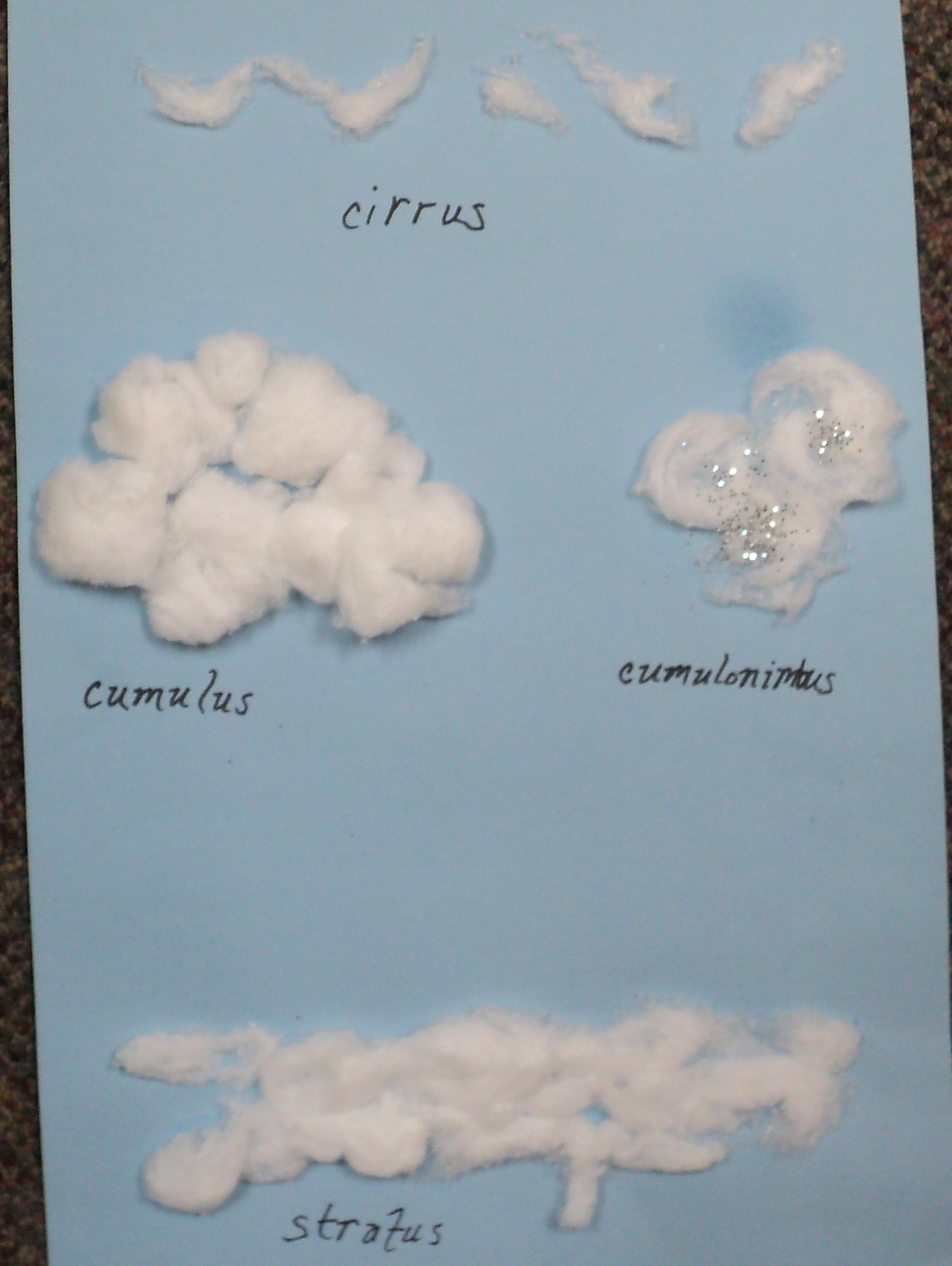 Cotton Ball Clouds